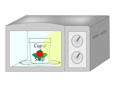 SVG inkscape animation of a microwave and a package of tomato basil soup implemented using SMIL.